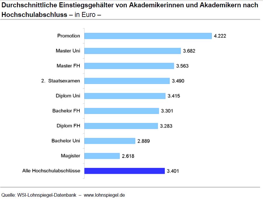 akademiker partnervermittlung Bayreuth
