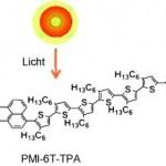 p-Typ-Farbstoffsolarzellen mit Kobalt-Elektrolyten: Mehr Leistung für Solarzellen
