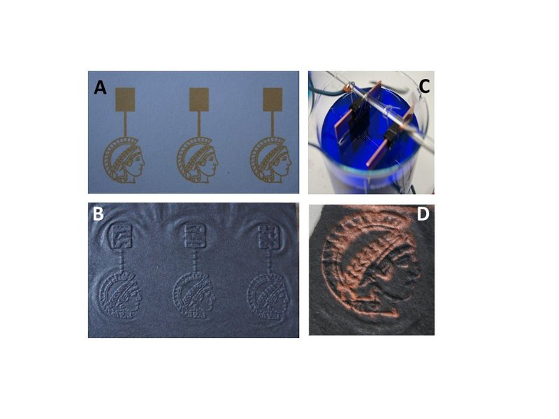 Elektronik, biegsam, flexibel, Papier