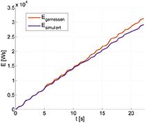 Bild 2 Ausschnitt aus einem Roboter-Energieverbrauchsmodell / Fraunhofer IPA