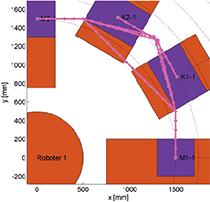 Bild 4 Ausschnitt aus einer durch Optimierung gefundenen Zellanordnung / Fraunhofer IPA