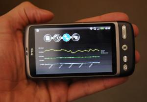 Bild: EnergyMonitor Software auf dem Smartphone. © Fraunhofer FIT