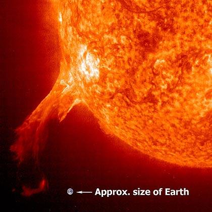 Sonne, Sonnenwind, solares Maximum