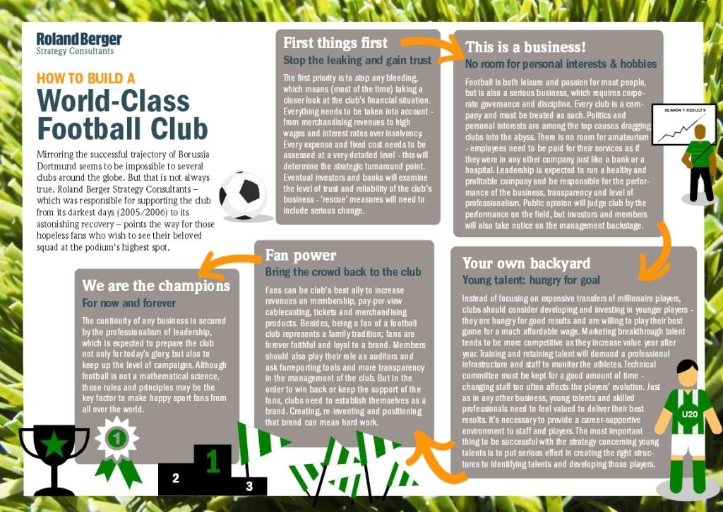 How to build a World-Class Football Club, Fußball, Borussia Dortmund, Roland Berger