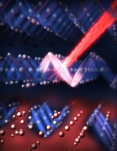 Helmholtz, Transistor, Oxid, Magnitid