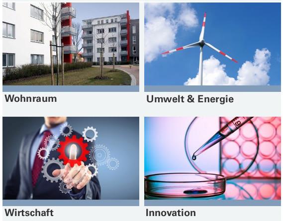 Start der Hamburgischen Investitions- und Förderbank