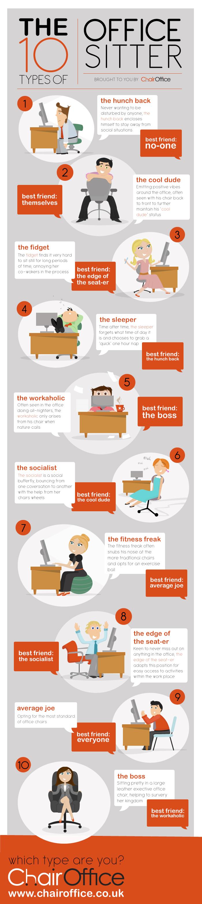 Die zehn Typen des Bürohockers - Welcher sind Sie?