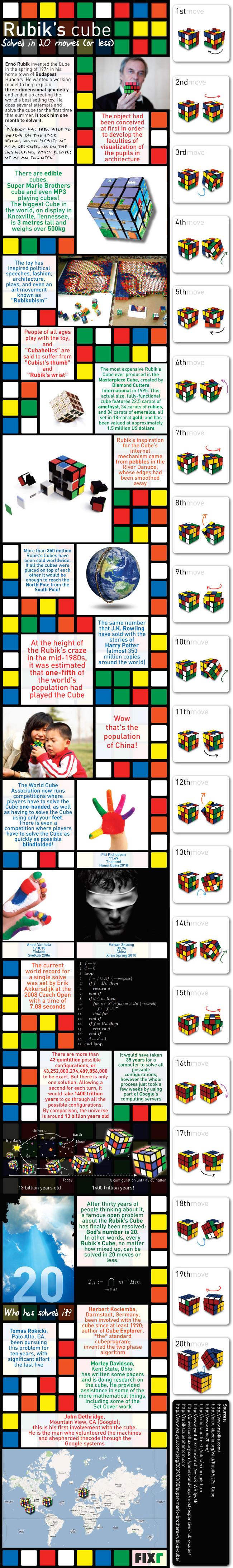 Rubiks Cube: Wie löst man den Rubikswürfel?