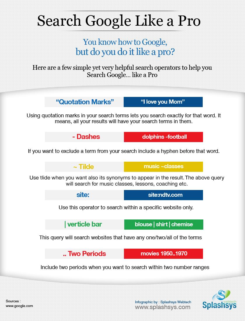 Benutzen Sie Google wie ein Profi
