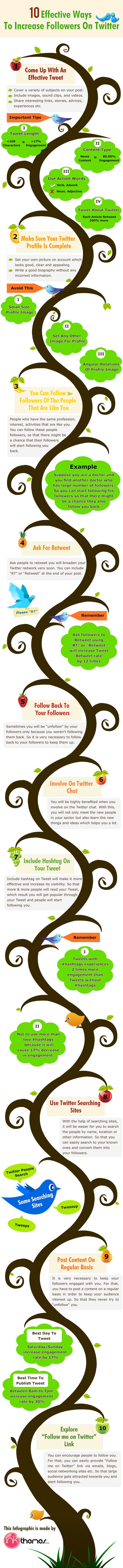 10 Wege für mehr Twitter-Follower