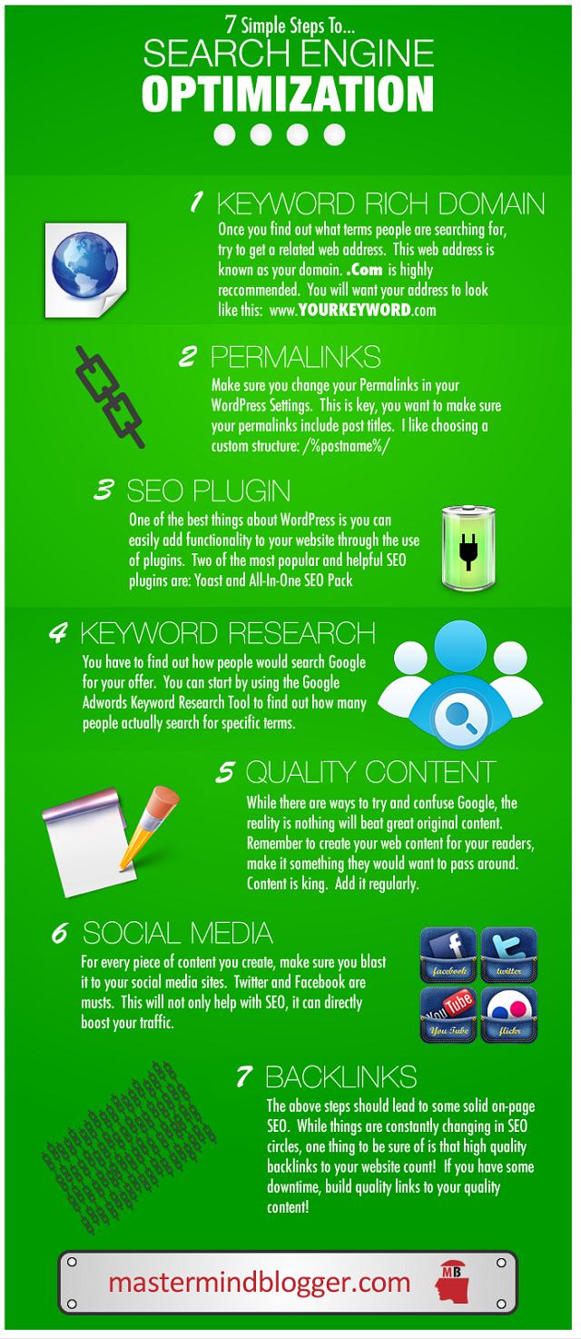 Sieben einfache Schritte für das eigene WordPress-SEO