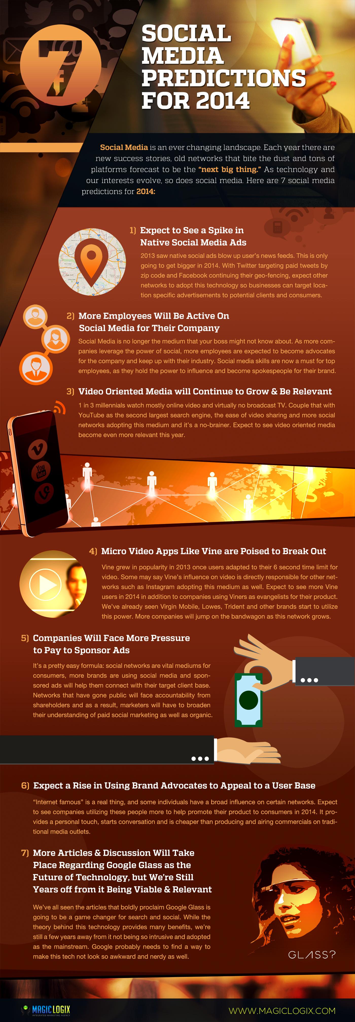 7 Vorhersagen, die Social Media verändern werden