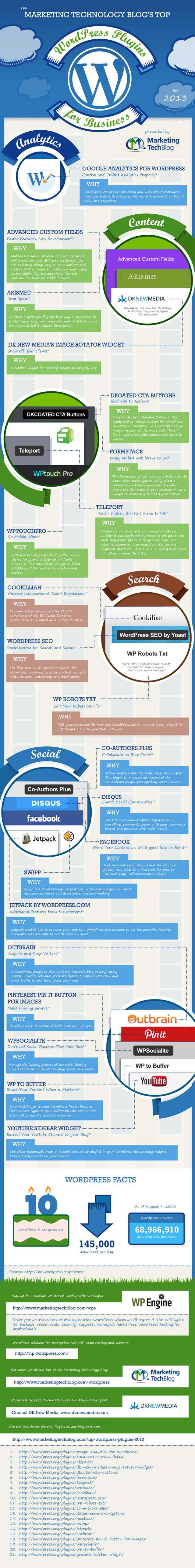 Top Business Plugins für WordPress