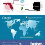 Big Data, Rechenzentrum