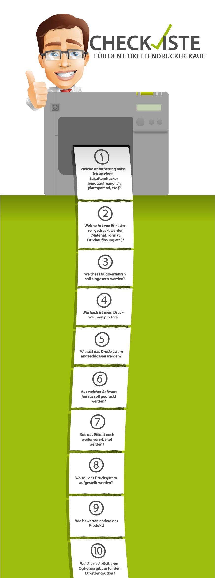 Druckerkauf, Drucker, Infografik, Tipps