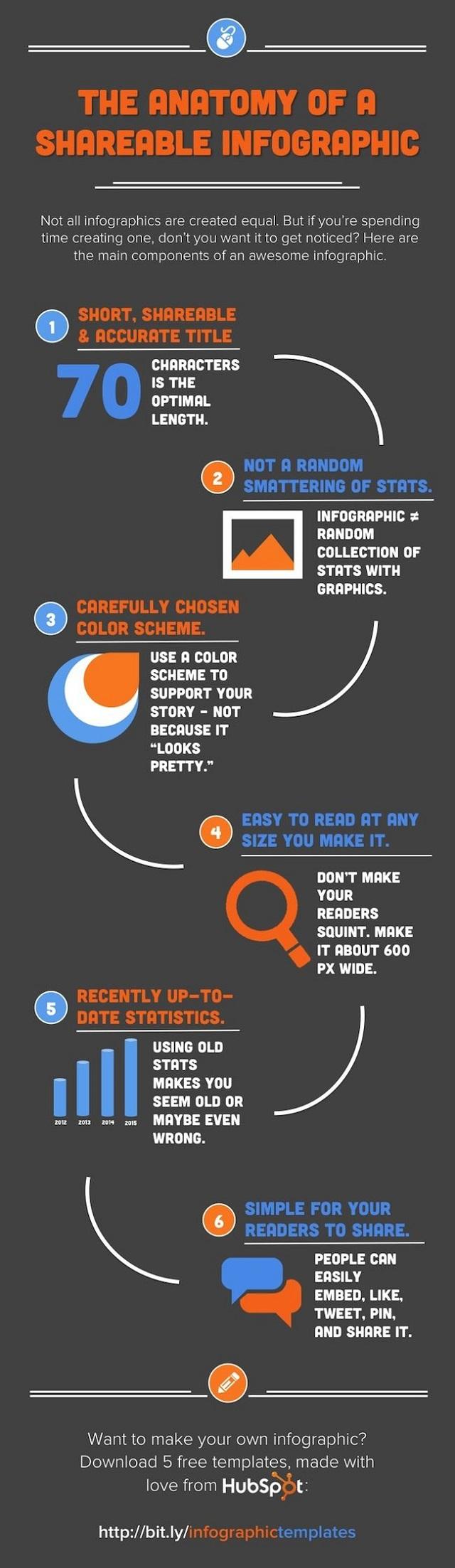 Infografik, Content, Mehrwert