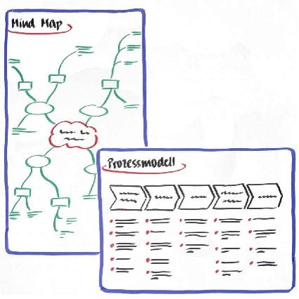 Prozesse visualisieren, simultan-visualisieren
