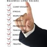 Business Core Values, Unternehmenswerte, Franz Neumeyer