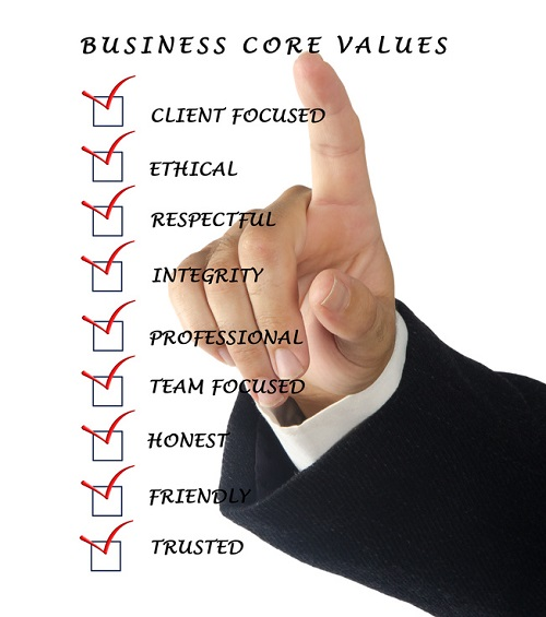Business Core Values, Unternehmenswerte, Franz Neumeyer