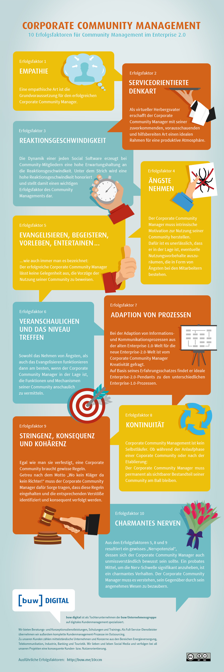 infografik, community management, community-manager