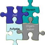 Ursachenpuzzle, Grafik, Henning Zeumer, Projekte scheitern