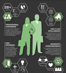 infografik, founder institute, unternehmensgründer, gründer-dna