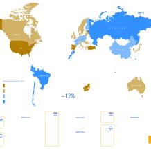 Infografik, Euler Hermes, Studie, Insolvenzen