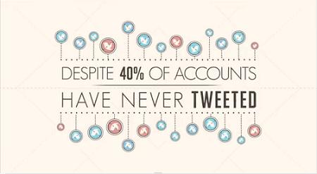 screenshot, social media facts, social media fakten