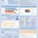 talentmanagement, infografik