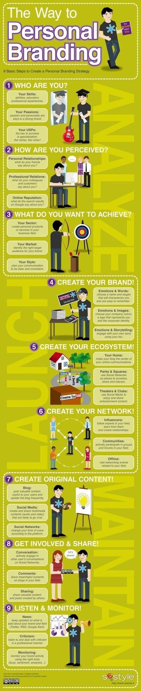 Selbstvermarkzung, Tipps und Tricks, Marketing, Infografik