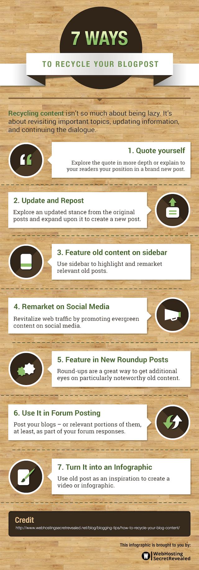 Blogposts erfolgreich recyceln - 7 Tipps
