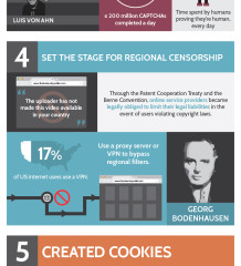 Internet, Innovationen, Infografik, Pop-Up, Spam