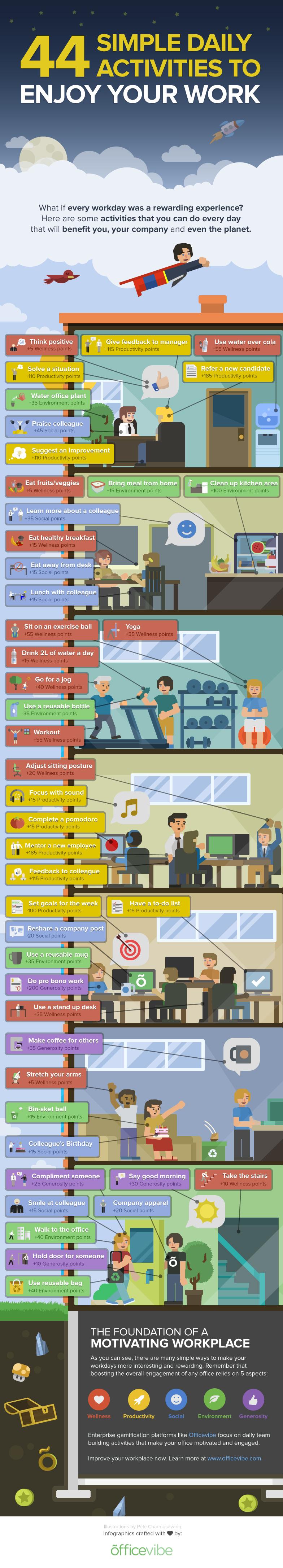 Teambuilding, Teamarbeit, Zusammenarbeit, Motivation, Führungsstil