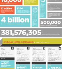 social media marketing, infografik