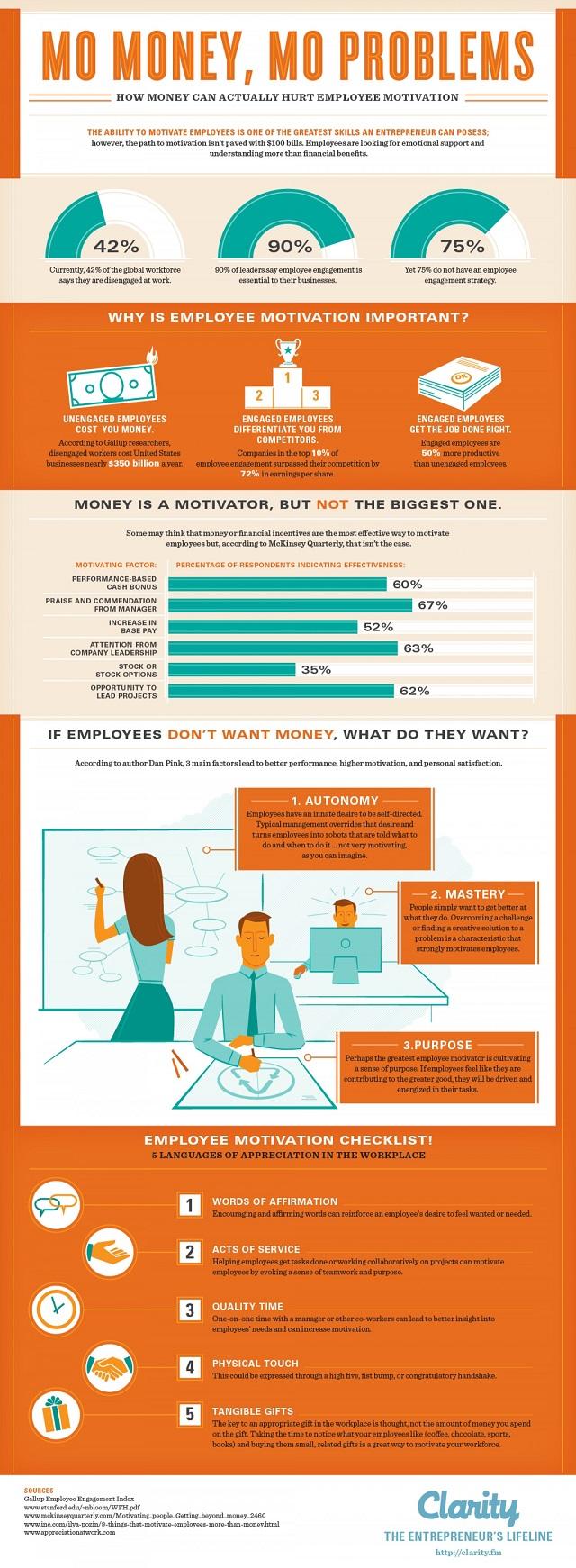Mitarbeitermotivation, Mitarbeiterbindung, steigender Fachkräftebedarf