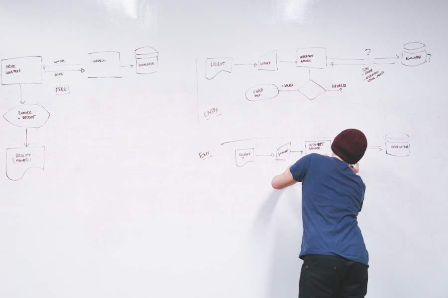 Unternehmenskultur, Verbesserung, Tipps, Schritte, Mindmap