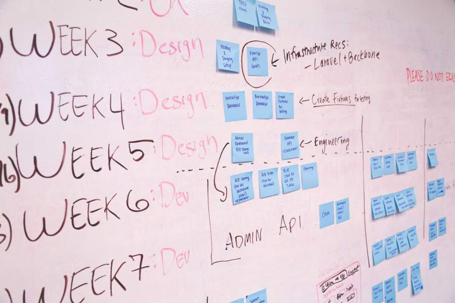 Unternehmenskultur, Kulturveränderung, Change Management