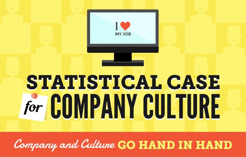 infografik, ausschnitt, unternehmenskultur, statistik, mitarbeiterzufriedenheit, produktivität, unternehmen, organisation, firma