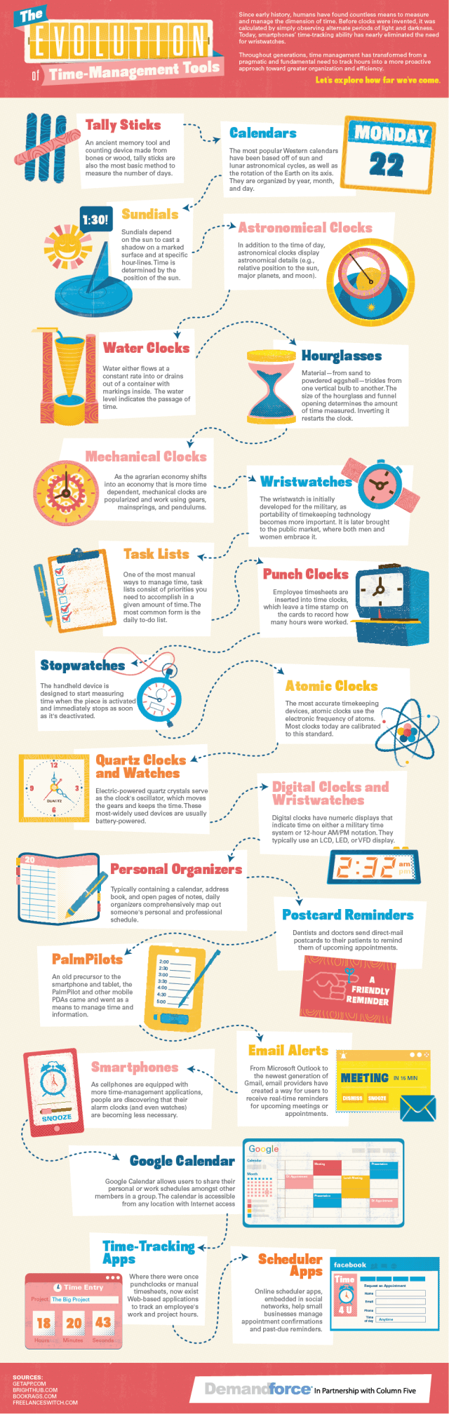 Zeitmanagement, Time Management Tools Infographic