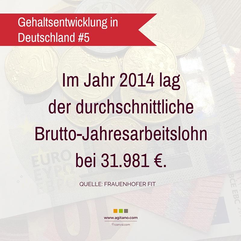 Gehalt, Deutschland, Jahr, Jahreslohn