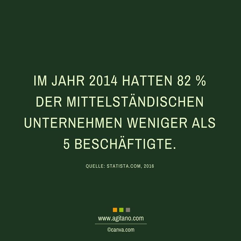Deutschland, Mittelstand, Jahr, Unternehmen, Arbeit