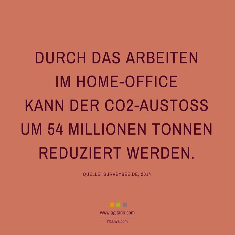 Arbeiten, Home-Office, Tonnen