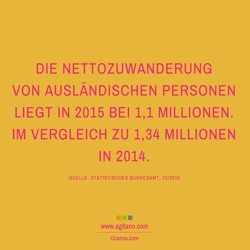 Nettozuwanderung, Deutschland, Millionen, Personen, Menschen