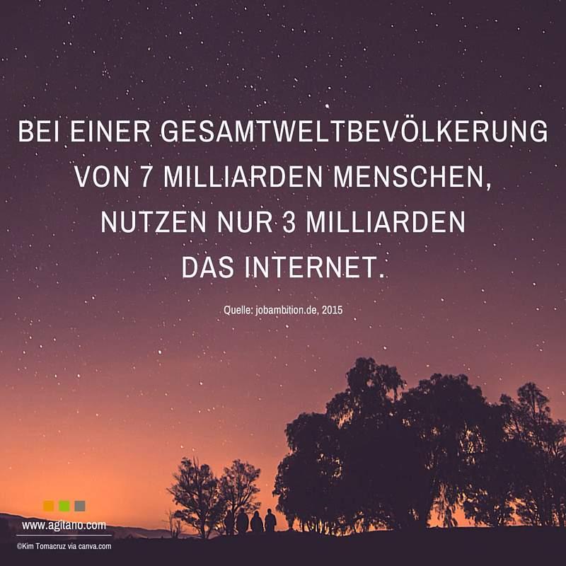 Gesamtweltbevölkerung, Internet, Menschen