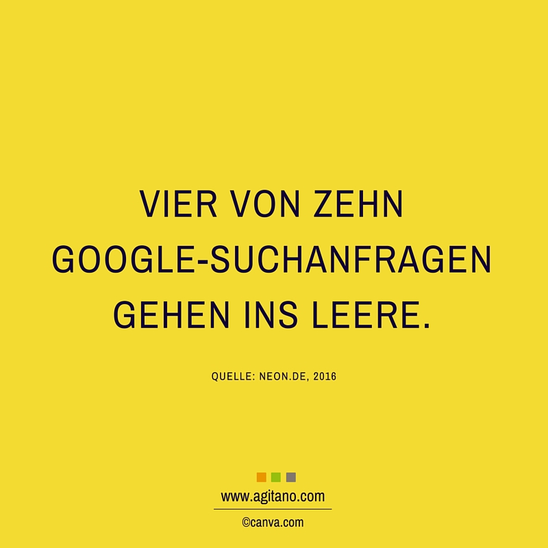 Google, Suchanfragen, Leere, Internet