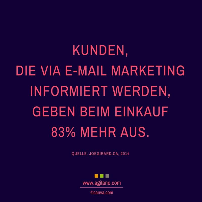 Marketing, E-Mail, Kunden, Einkauf