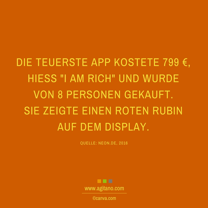 App, Personen, Display, Rubin, Social Media