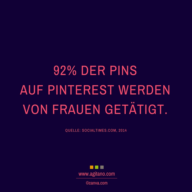 Pinterest, Frauen, Social Media