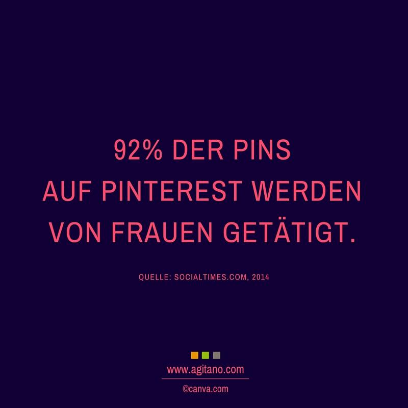 Pinterest, Frauen, Social Media