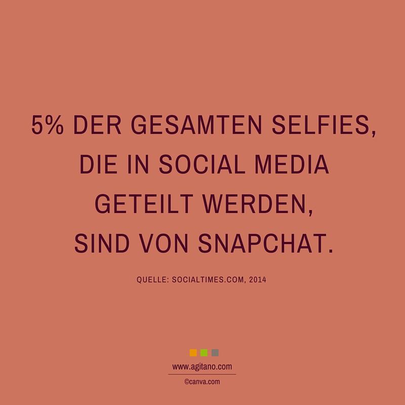 Selfies, Snapchat, Social Media